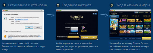 The beginning of the game at Europa Casino